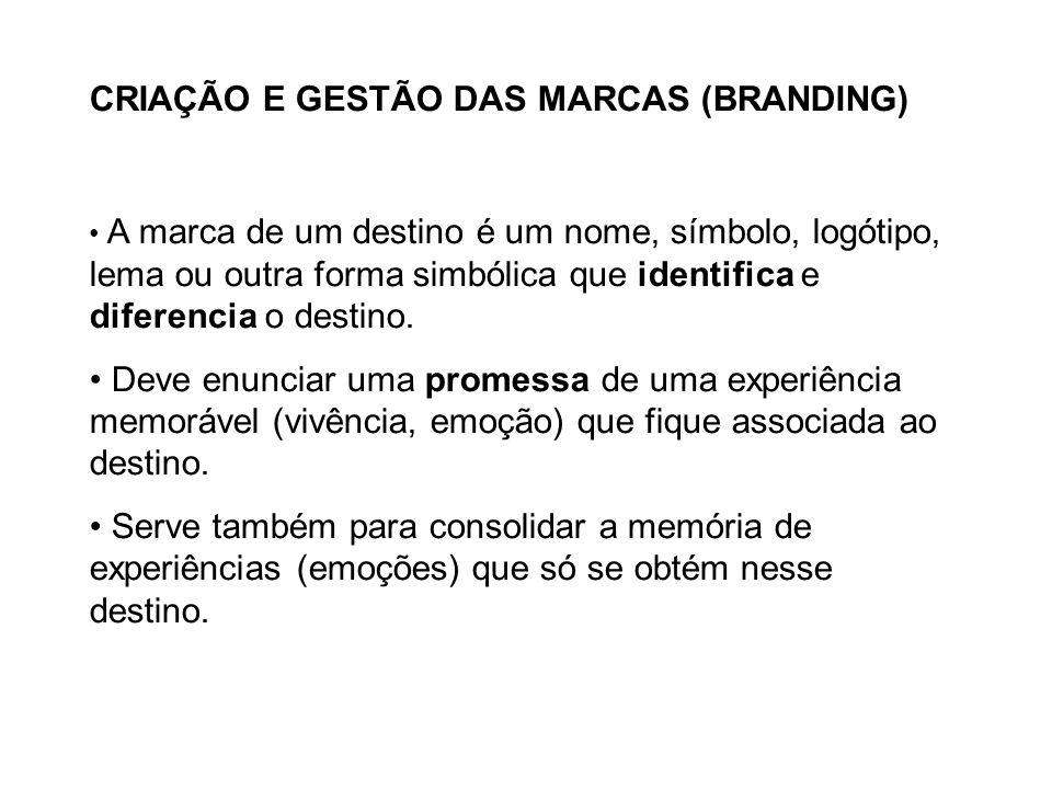 CRIAÇÃO E GESTÃO DAS MARCAS (BRANDING)