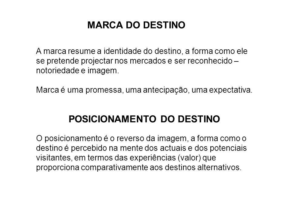 POSICIONAMENTO DO DESTINO