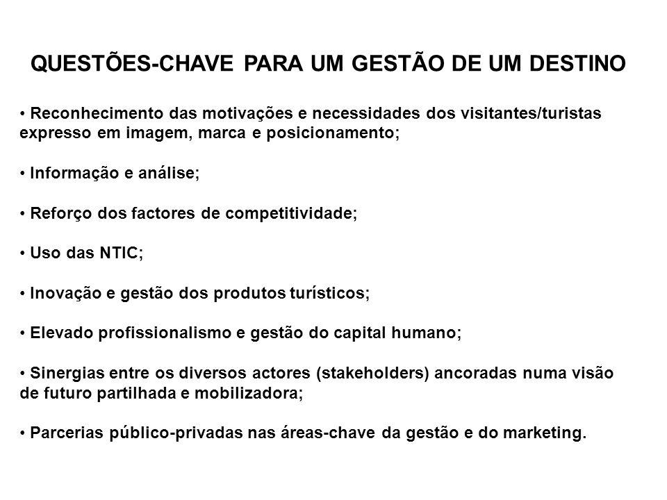 QUESTÕES-CHAVE PARA UM GESTÃO DE UM DESTINO