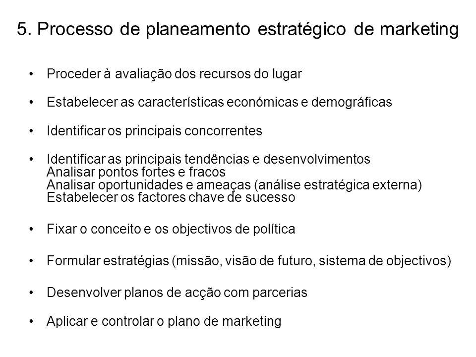 5. Processo de planeamento estratégico de marketing