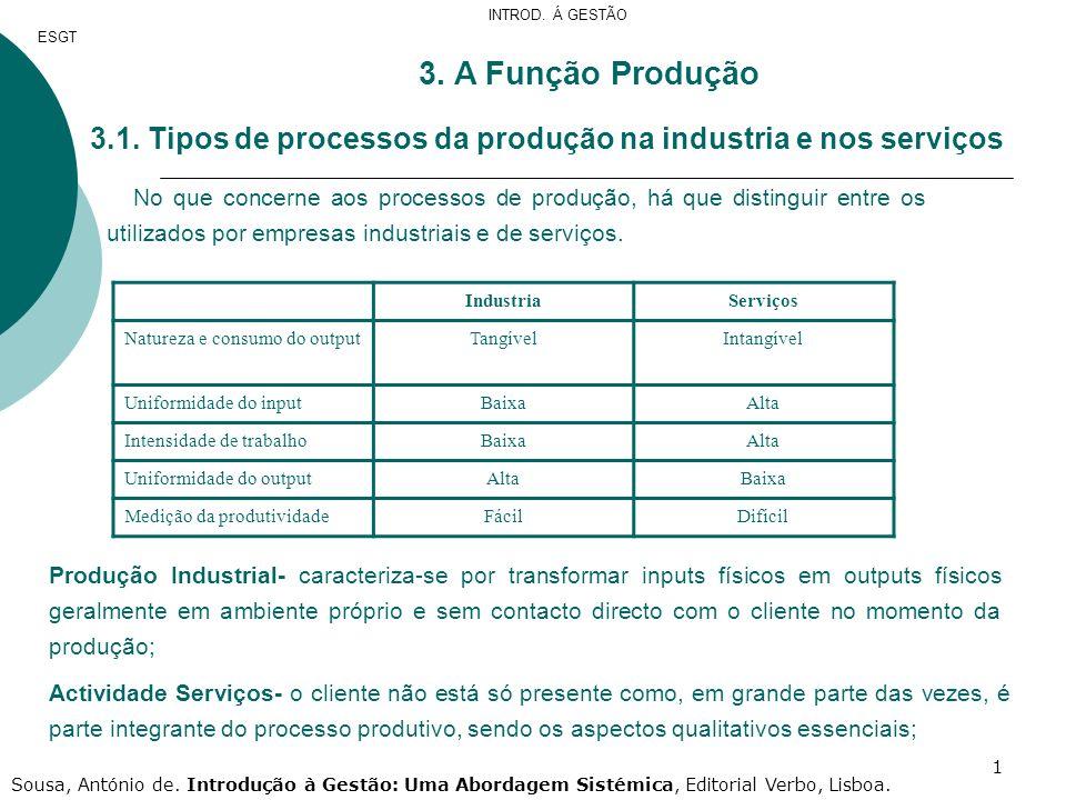 INTROD. Á GESTÃO ESGT. 3. A Função Produção. 3.1. Tipos de processos da produção na industria e nos serviços.