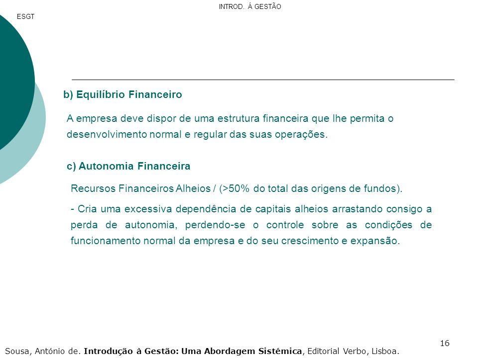 b) Equilíbrio Financeiro