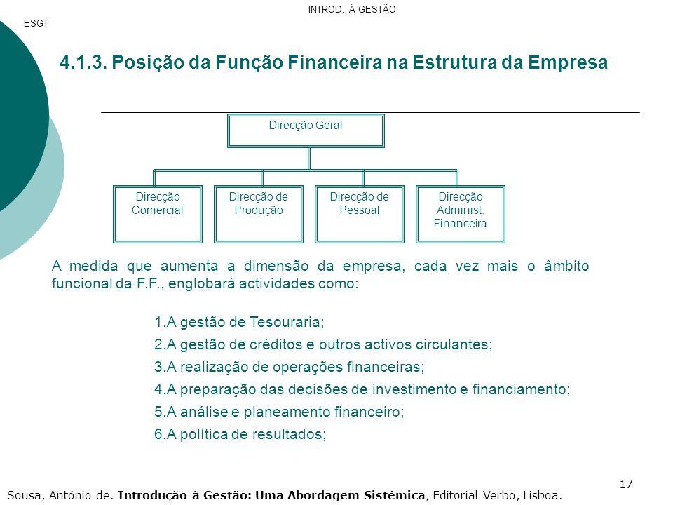 Direcção Administ. Financeira