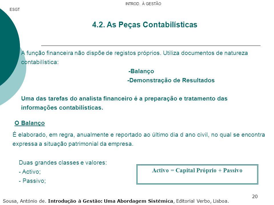 -Demonstração de Resultados Activo = Capital Próprio + Passivo