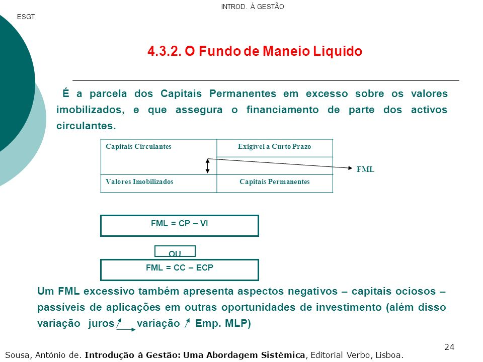 4.3.2. O Fundo de Maneio Liquido