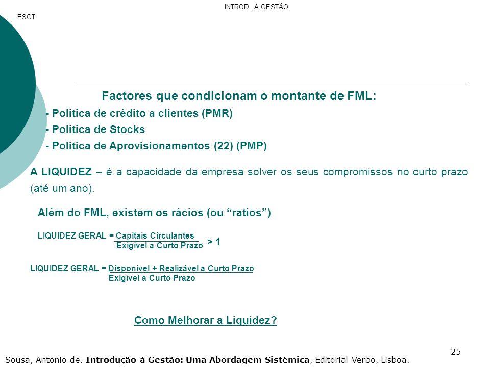 Factores que condicionam o montante de FML: