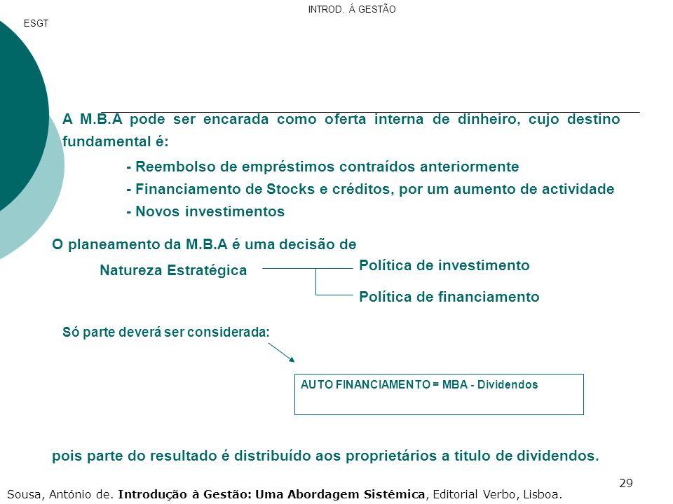 - Reembolso de empréstimos contraídos anteriormente