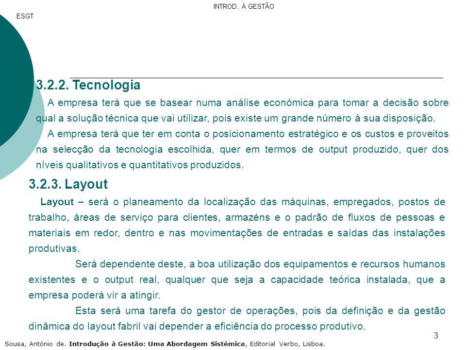 INTROD. Á GESTÃO ESGT. 3.2.2. Tecnologia.