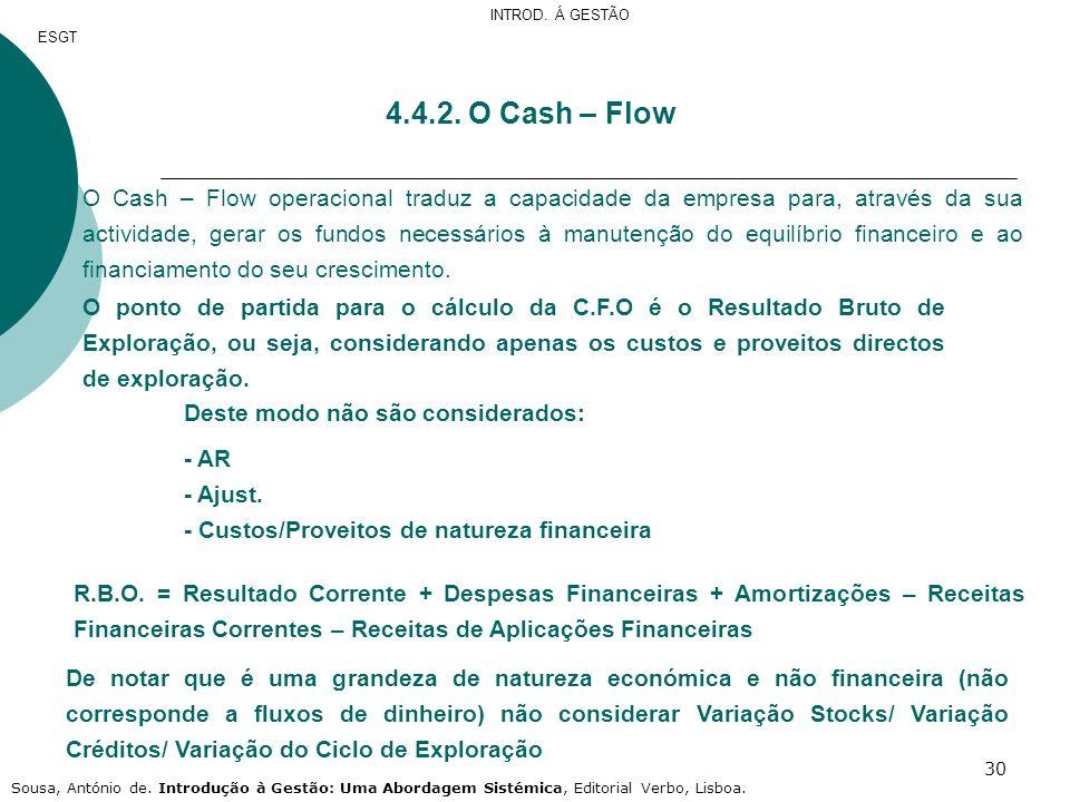 INTROD. Á GESTÃO ESGT. 4.4.2. O Cash – Flow.