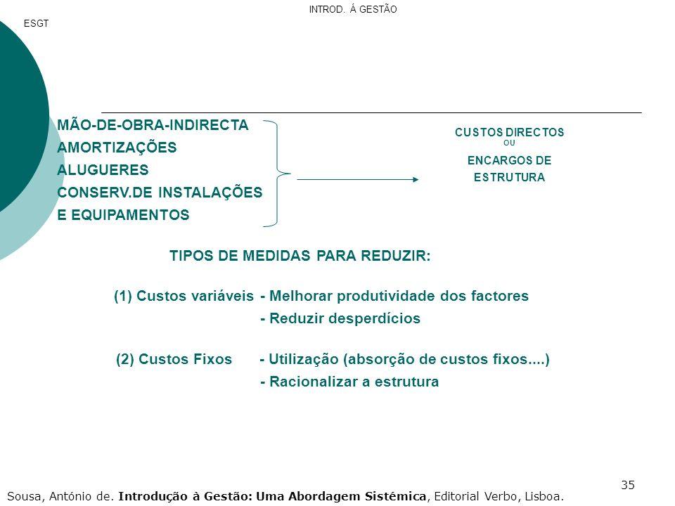 - Reduzir desperdícios - Racionalizar a estrutura