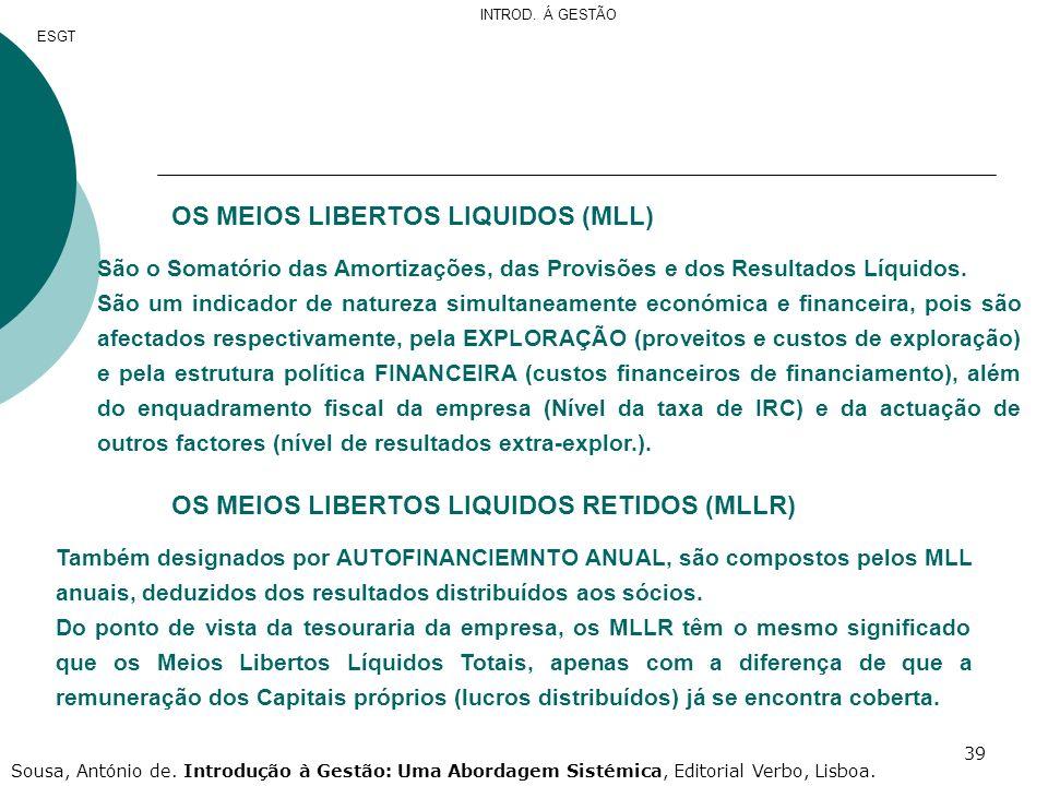 OS MEIOS LIBERTOS LIQUIDOS (MLL)