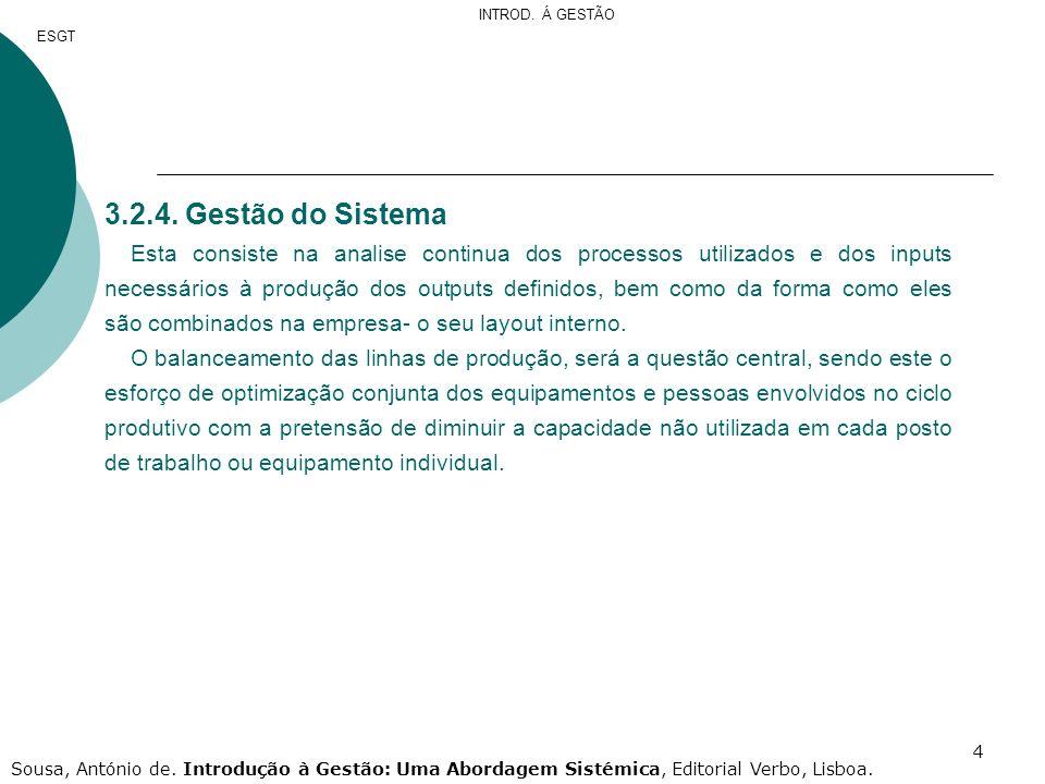 INTROD. Á GESTÃO ESGT. 3.2.4. Gestão do Sistema.