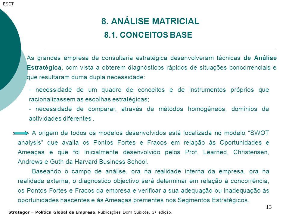 8. ANÁLISE MATRICIAL 8.1. CONCEITOS BASE
