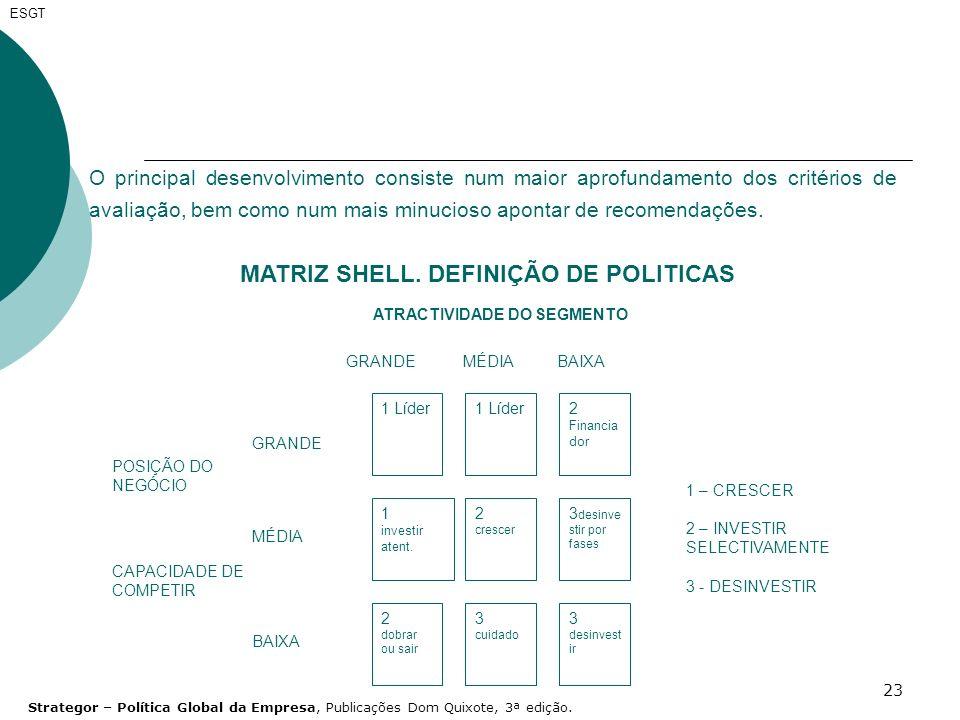 MATRIZ SHELL. DEFINIÇÃO DE POLITICAS