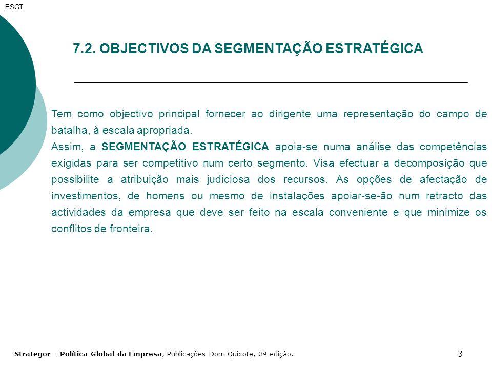 7.2. OBJECTIVOS DA SEGMENTAÇÃO ESTRATÉGICA