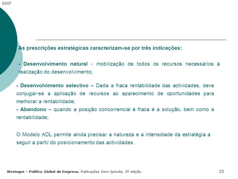 As prescrições estratégicas caracterizam-se por três indicações: