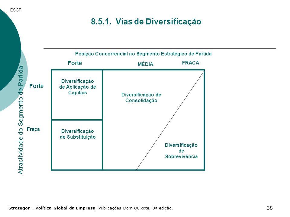 8.5.1. Vias de Diversificação