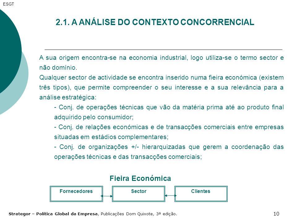 2.1. A ANÁLISE DO CONTEXTO CONCORRENCIAL