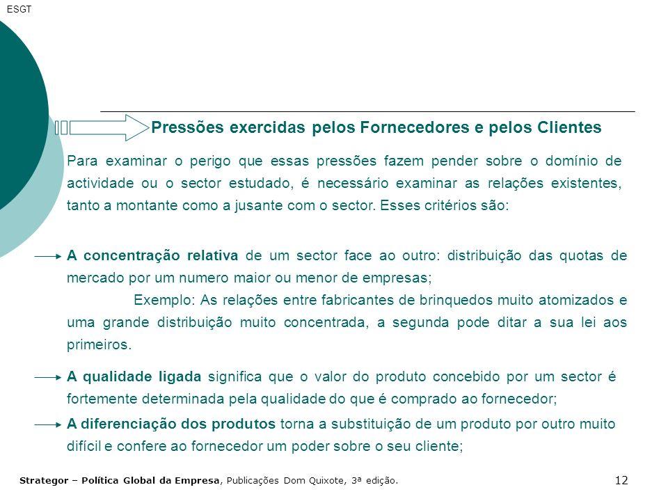 Pressões exercidas pelos Fornecedores e pelos Clientes