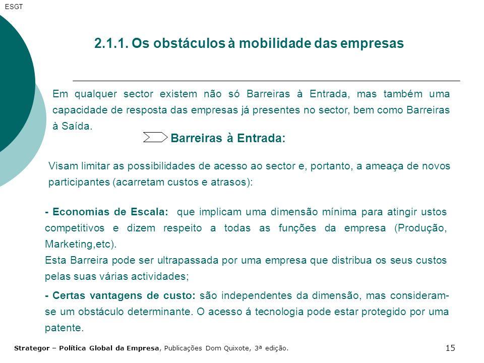 2.1.1. Os obstáculos à mobilidade das empresas