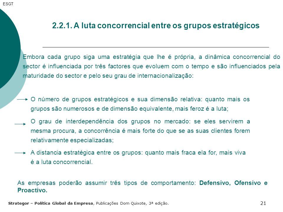 2.2.1. A luta concorrencial entre os grupos estratégicos