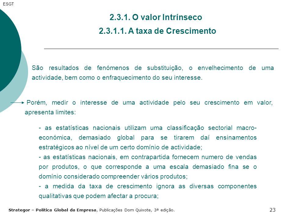 2.3.1. O valor Intrínseco 2.3.1.1. A taxa de Crescimento