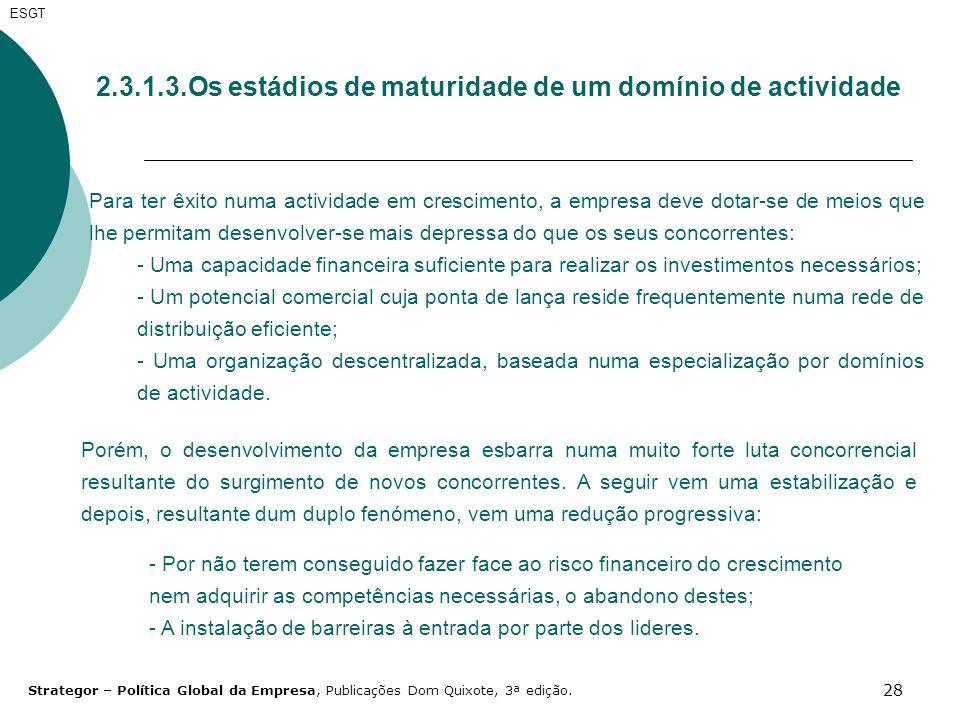 2.3.1.3.Os estádios de maturidade de um domínio de actividade