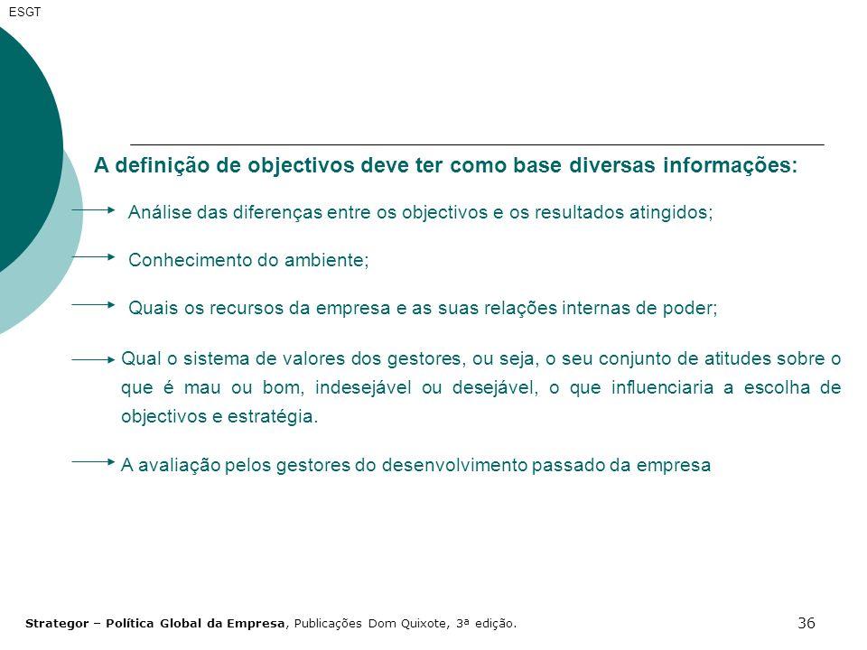 A definição de objectivos deve ter como base diversas informações: