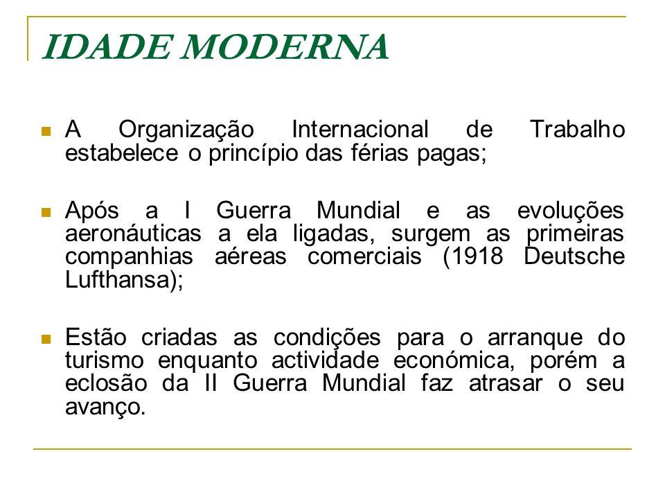 IDADE MODERNA A Organização Internacional de Trabalho estabelece o princípio das férias pagas;