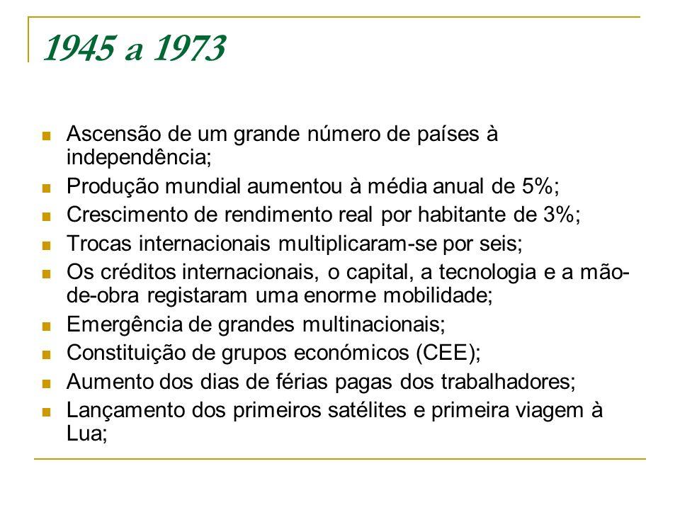 1945 a 1973 Ascensão de um grande número de países à independência;