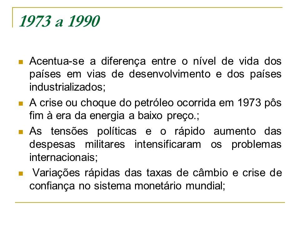 1973 a 1990 Acentua-se a diferença entre o nível de vida dos países em vias de desenvolvimento e dos países industrializados;