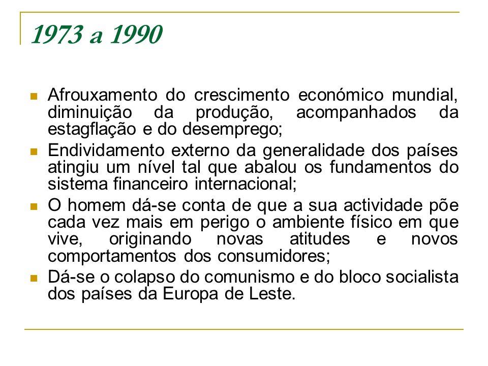 1973 a 1990 Afrouxamento do crescimento económico mundial, diminuição da produção, acompanhados da estagflação e do desemprego;