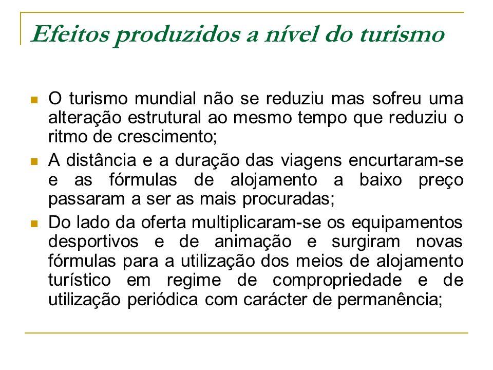 Efeitos produzidos a nível do turismo
