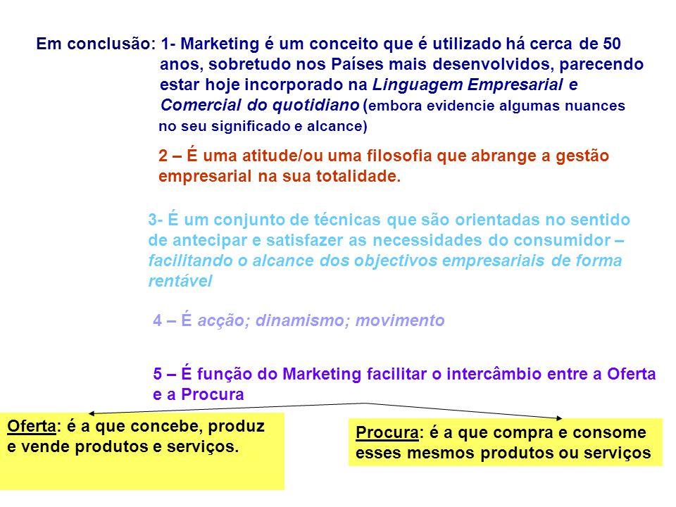 Em conclusão: 1- Marketing é um conceito que é utilizado há cerca de 50 anos, sobretudo nos Países mais desenvolvidos, parecendo estar hoje incorporado na Linguagem Empresarial e Comercial do quotidiano (embora evidencie algumas nuances no seu significado e alcance)