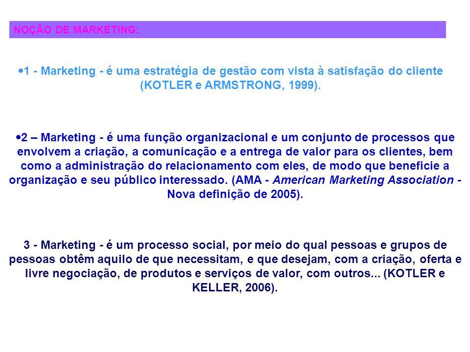 NOÇÃO DE MARKETING: 1 - Marketing - é uma estratégia de gestão com vista à satisfação do cliente (KOTLER e ARMSTRONG, 1999).