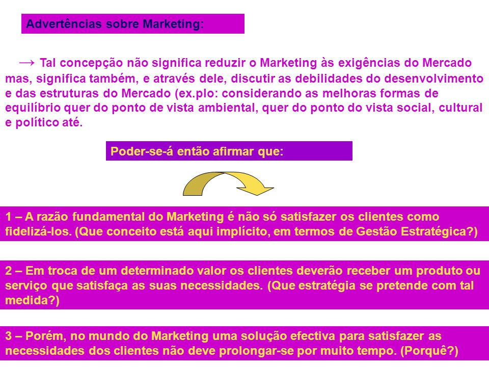 Advertências sobre Marketing: