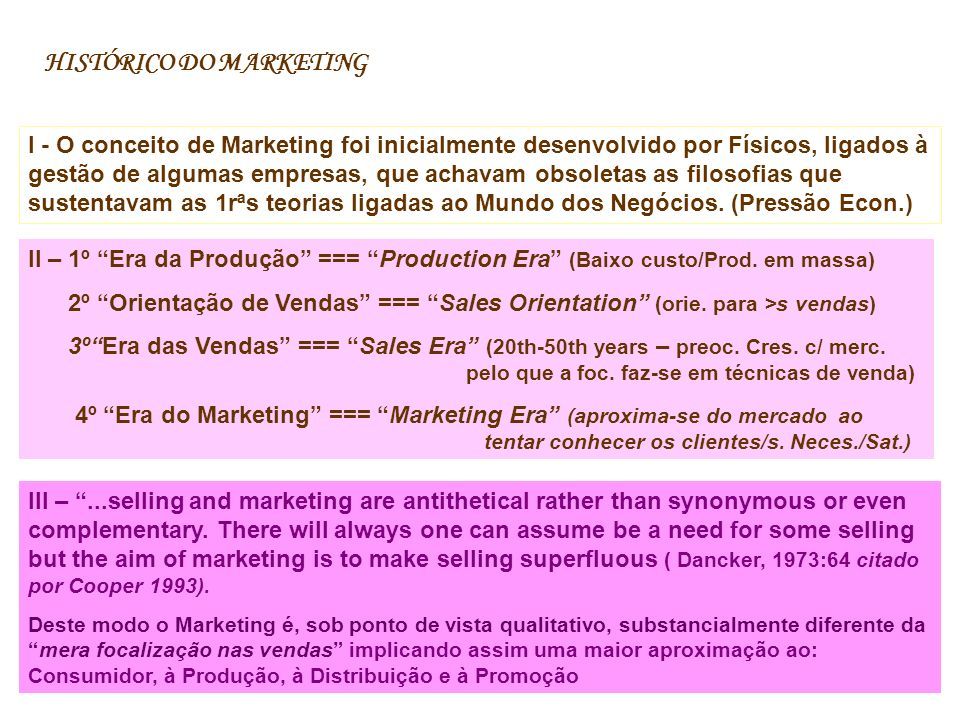HISTÓRICO DO MARKETING