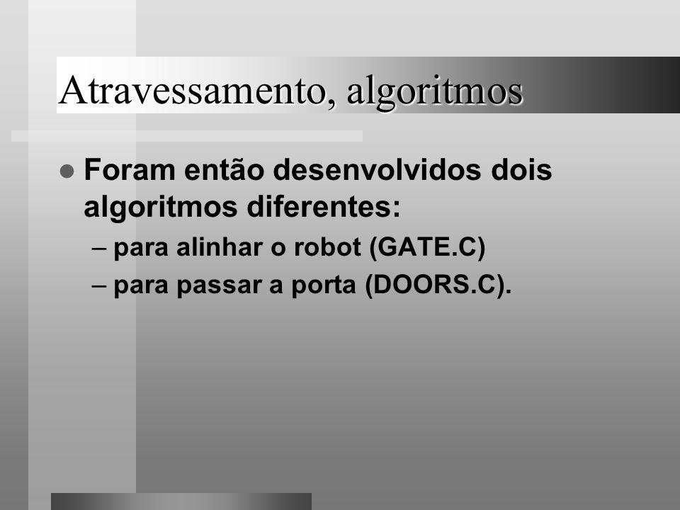 Atravessamento, algoritmos