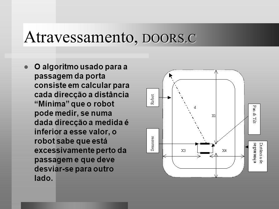 Atravessamento, DOORS.C