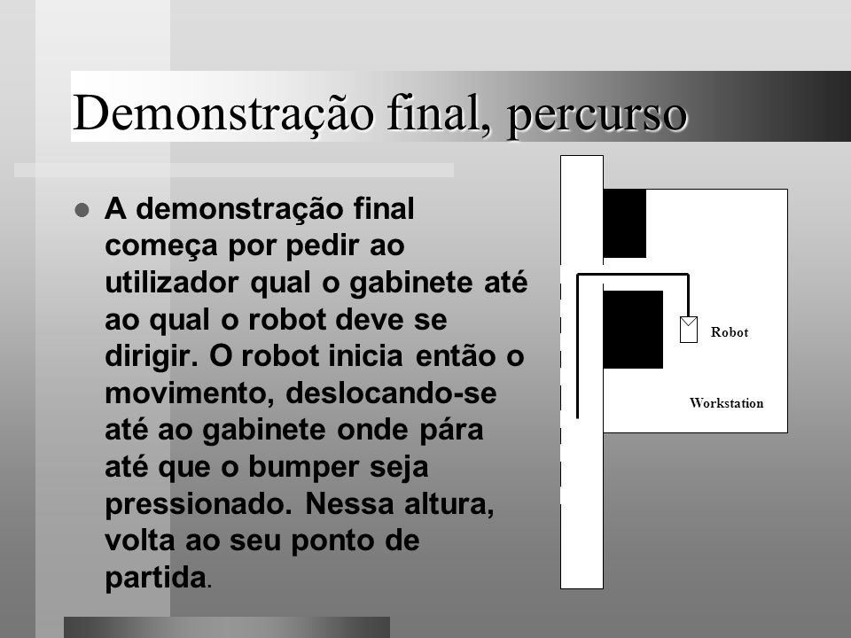 Demonstração final, percurso