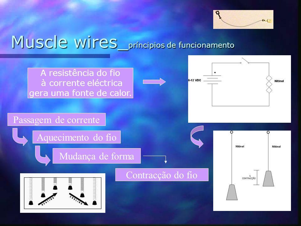 Muscle wires_príncipios de funcionamento
