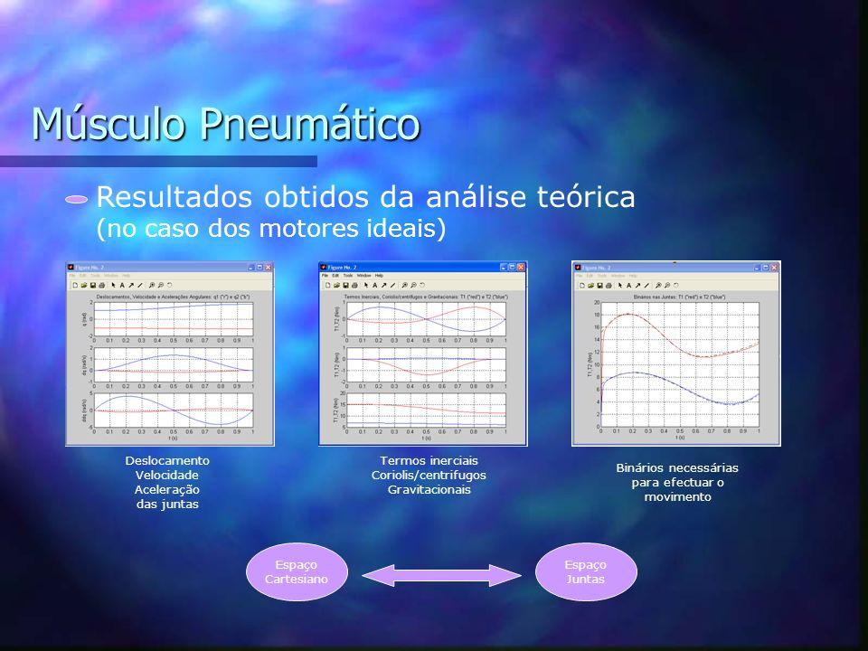 Coriolis/centrifugos