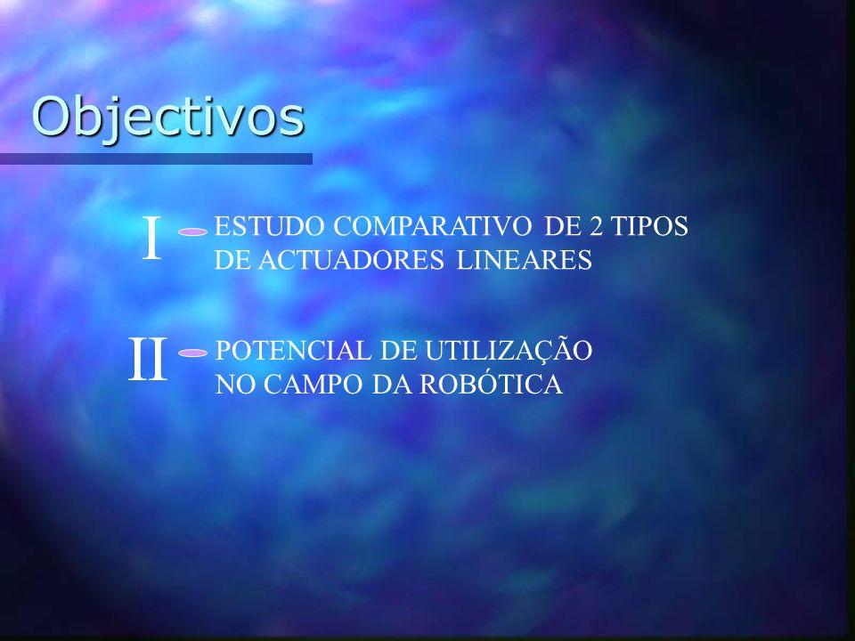 I II Objectivos ESTUDO COMPARATIVO DE 2 TIPOS DE ACTUADORES LINEARES