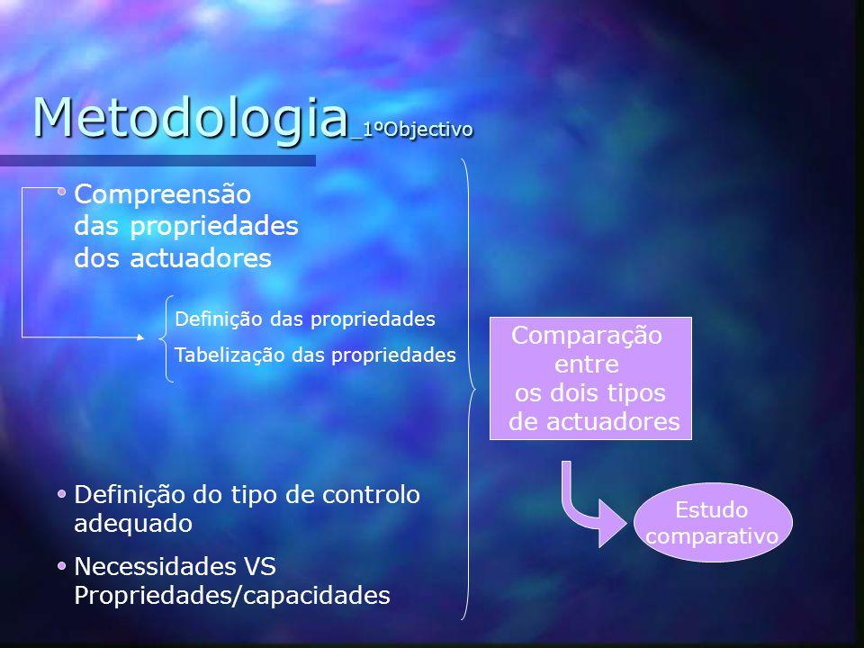 Metodologia_1ºObjectivo