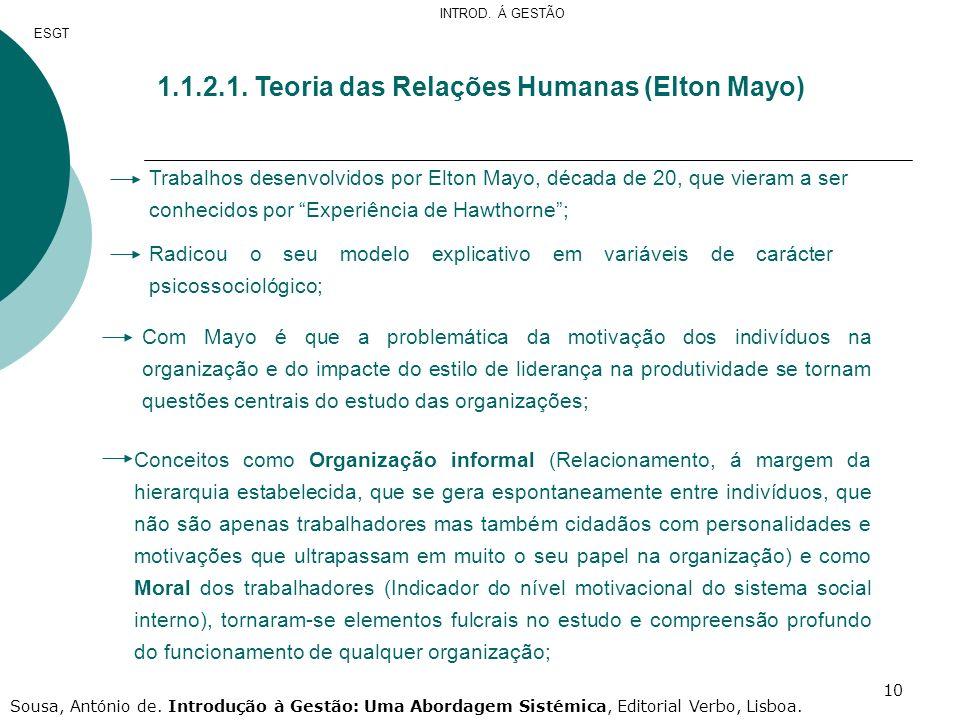 1.1.2.1. Teoria das Relações Humanas (Elton Mayo)