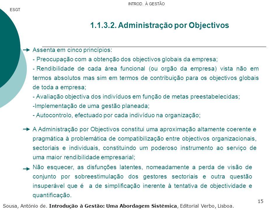 1.1.3.2. Administração por Objectivos