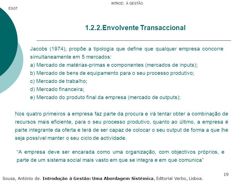 2.2.Envolvente Transaccional