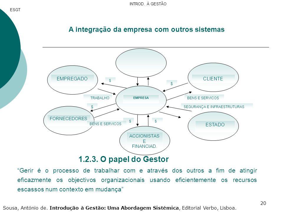 2.3. O papel do Gestor A integração da empresa com outros sistemas