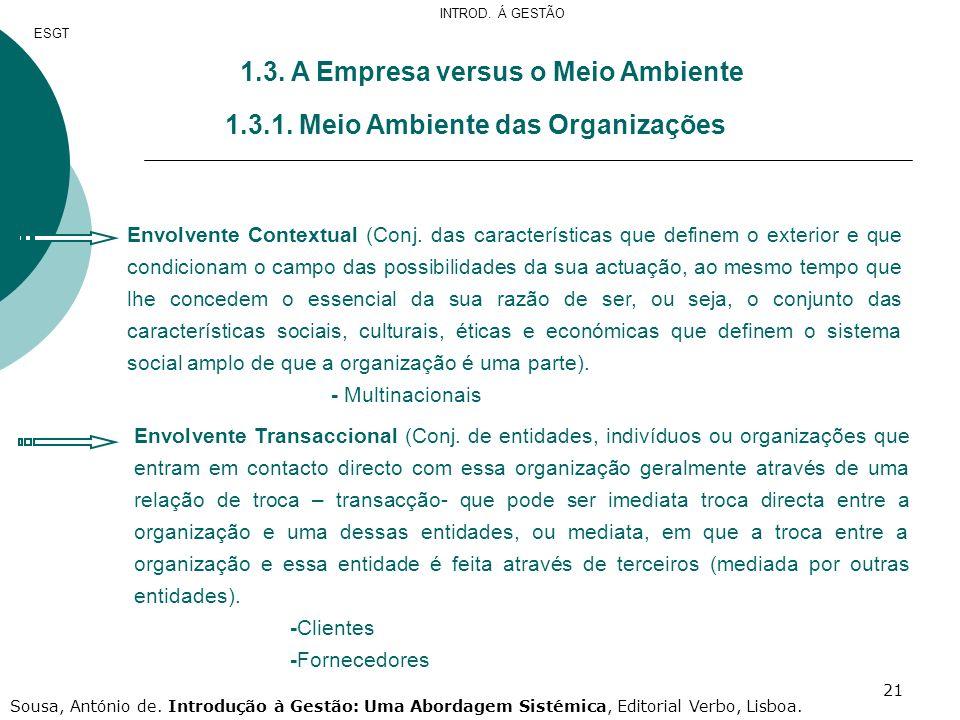 1.3. A Empresa versus o Meio Ambiente