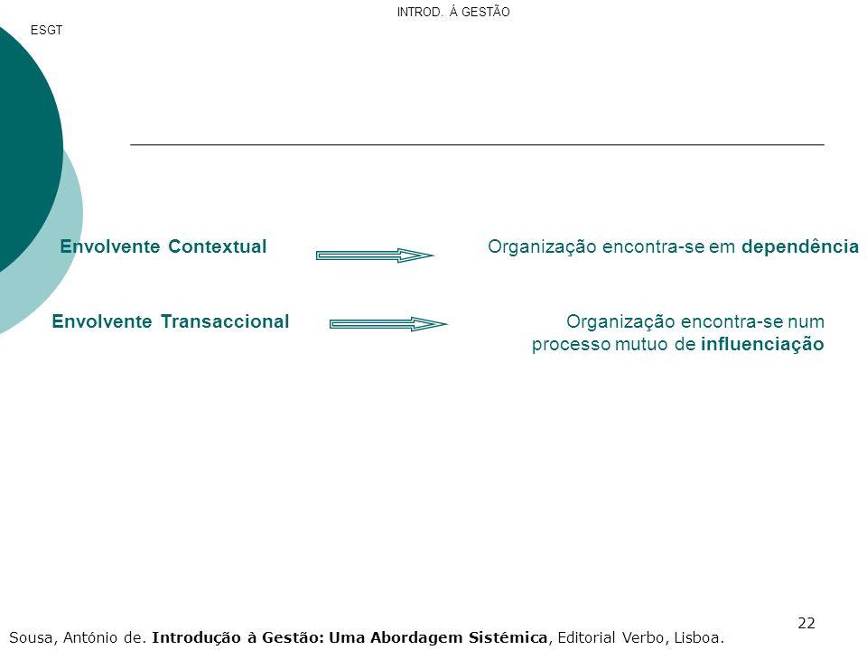 Envolvente Contextual Organização encontra-se em dependência